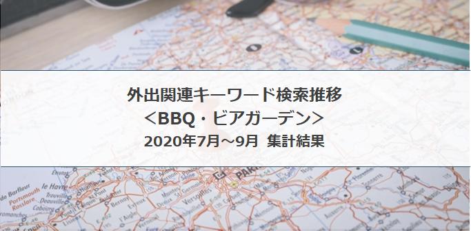外出関連キーワード検索推移(日別)| BBQ、ビアガーデン|2020年7月~9月