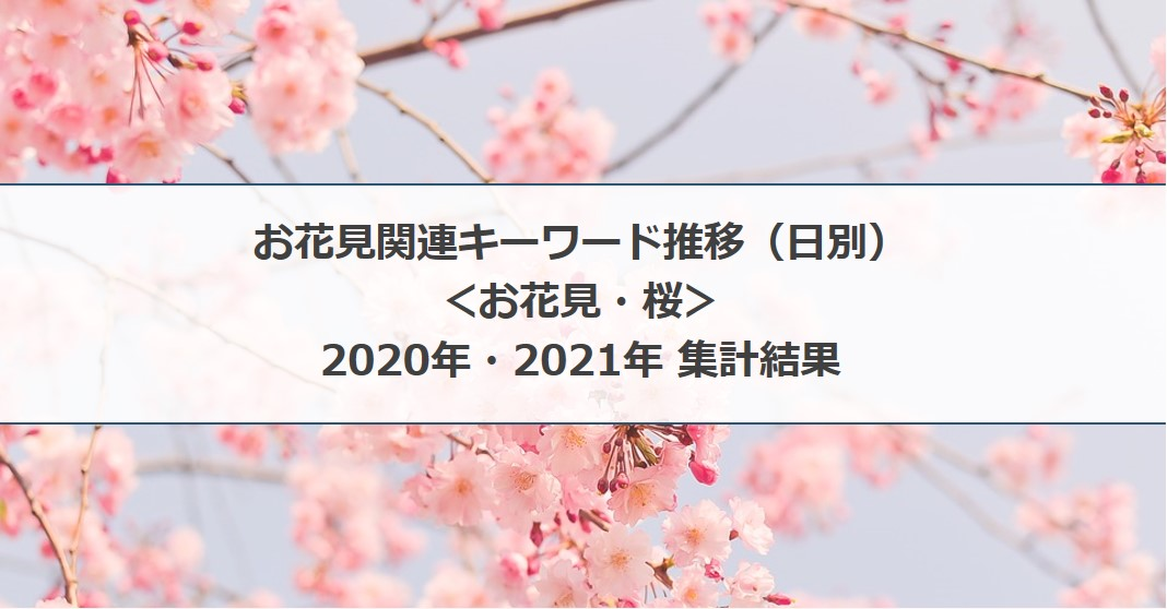 お花見関連キーワード推移(日別)| 花見、桜|2020年・2021年